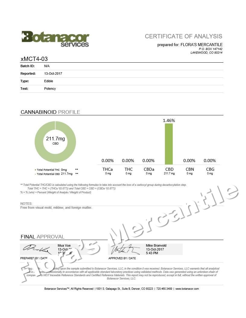 xmct04-03_HempExtract125_Botanacor_Potency_101317Watermark.jpg