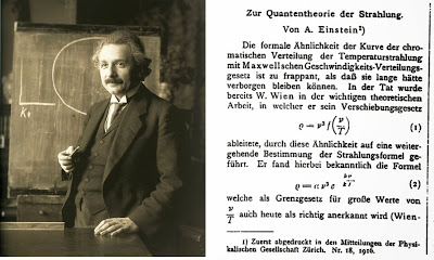 Albert Einstein in 1921  (source: Wikimedia)