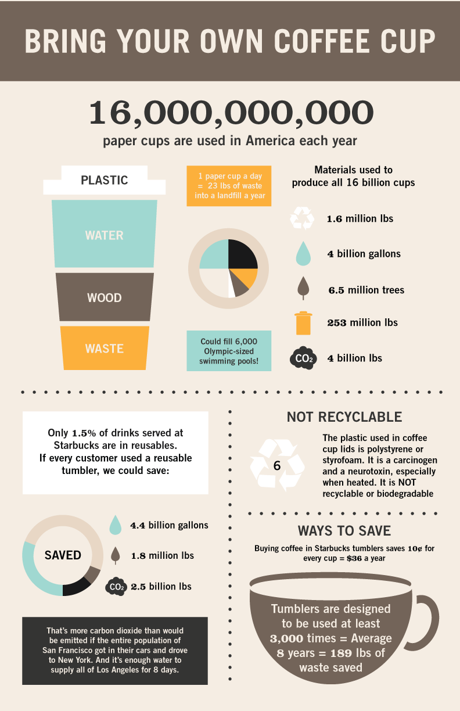 Infographic byCreativo.