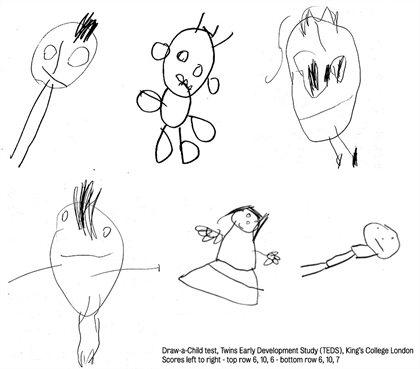 تقسیر نقاشی کودکان