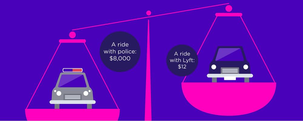 8 000 reasons to choose lyft over a drunken drive home lyft blog. Black Bedroom Furniture Sets. Home Design Ideas