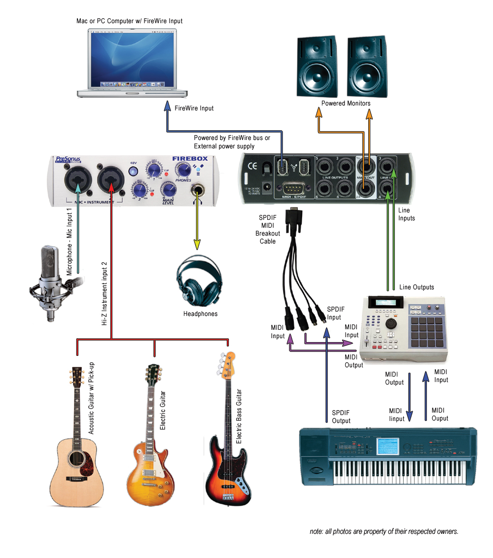 Master Program Music Production Engineering The Noize Faktory Canada Wiring Diagram Design Help Pro Audio Recording Forums Industry Training