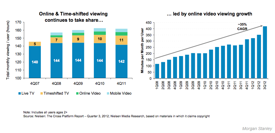 declining-tv-viewership-trends.png