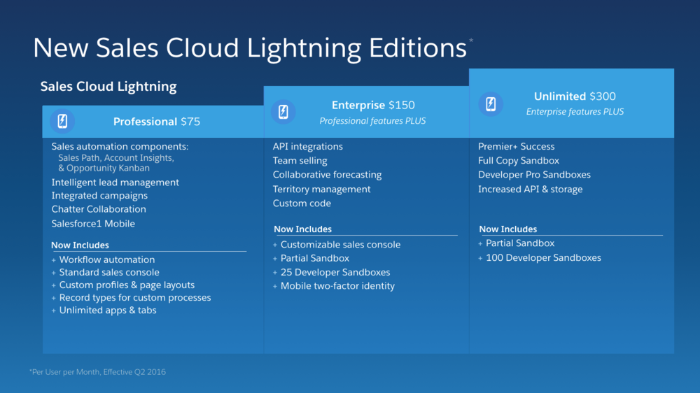 New Sales Cloud Licensing Tiers