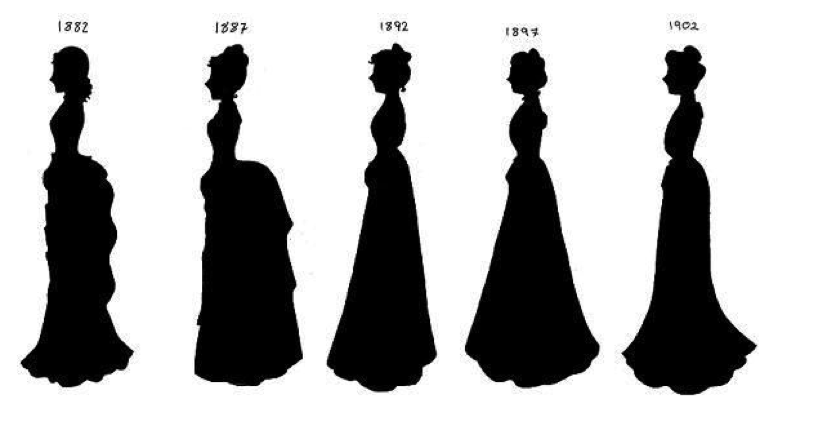Next week to share more on trends from the 1930s to today 1890 1900