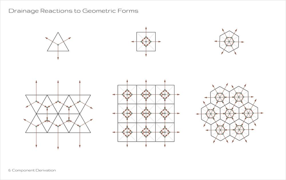 Component_BioswalesGreenRoofs_Drainage Geometry.jpg
