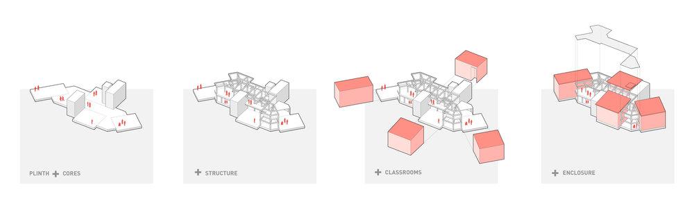 5.7_PartiModel.jpg