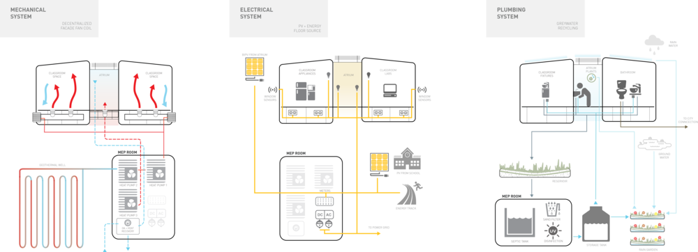 Diagrams Systems merged.png