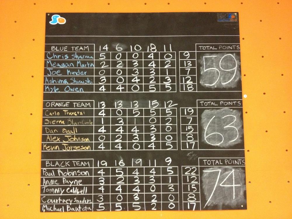 Sender-One-Final-Score.jpg