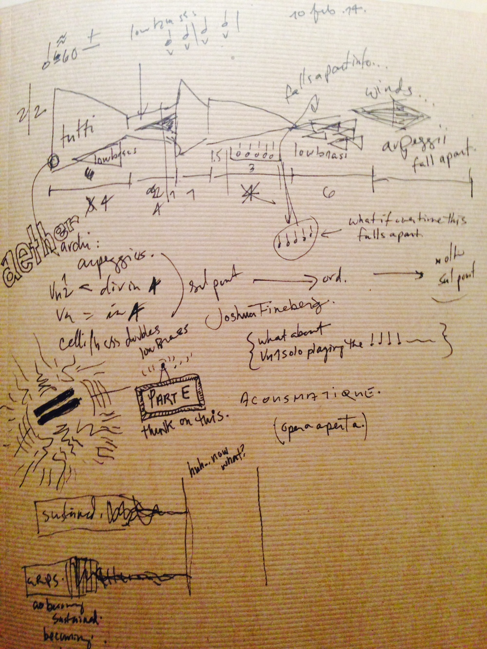Notebook sketch of the hypothetical last (and missing) movement of Michael Jackson.