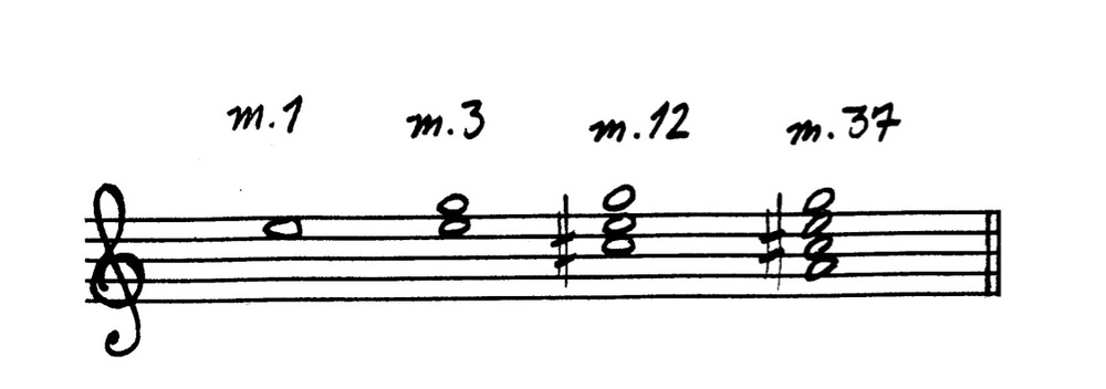 Example 1:   Th  e opening chords of   e  at  ing   fi  lumena lionheart.   A minor third followed by a minor third, followed by a Major third, constructing a dominant chord.