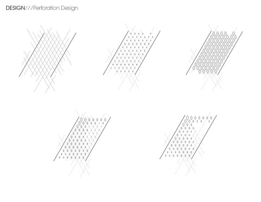 Perforation Design