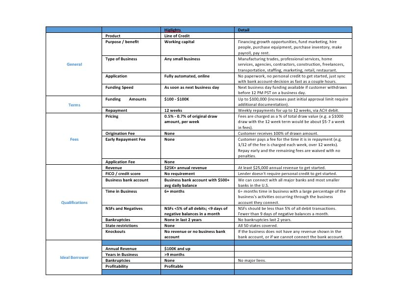 RCG Credit Line Page 4.JPG