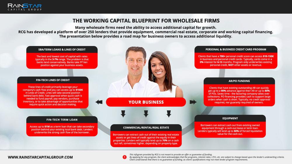 Wholesale Blueprint.jpg