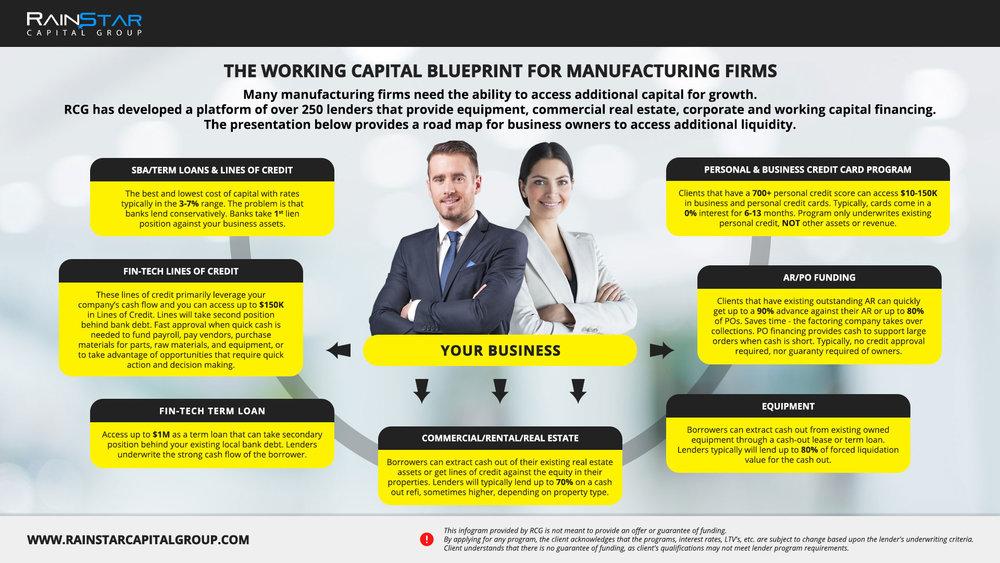 Manufacturing Blueprint.jpg