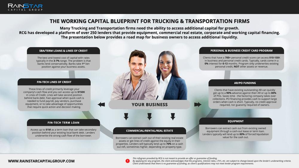 Trucking Blueprint.jpg
