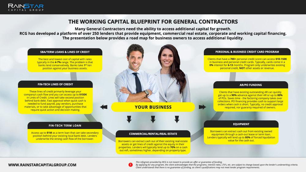 General Contractors Blueprint.jpg