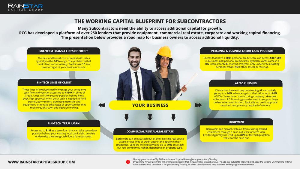 Subcontractor Blueprint.jpg