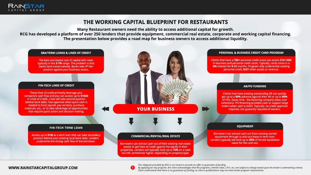 Resturant Blueprint.jpg