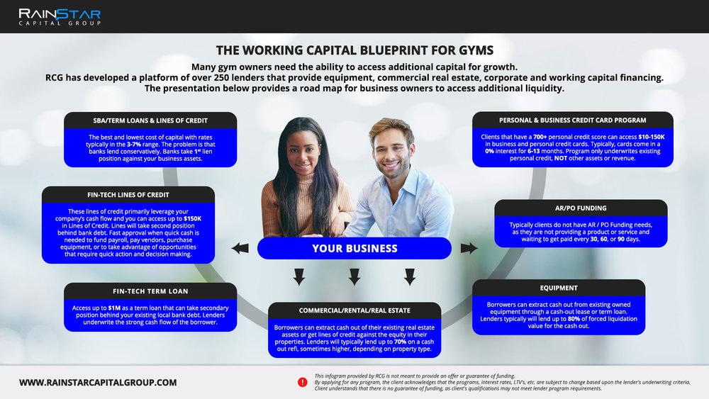 Gym Blueprint.jpg