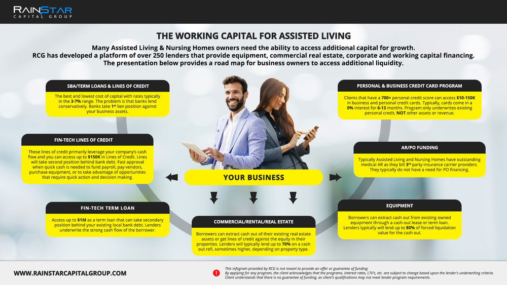 Assisted Living Blueprint.jpg