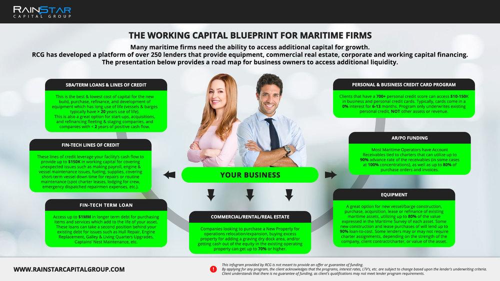 Maritime Firms