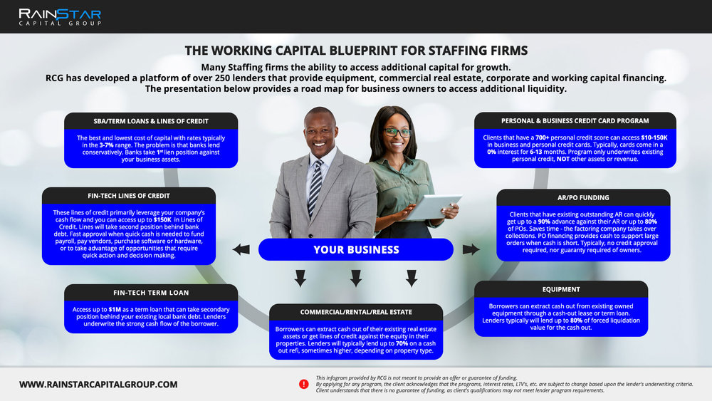 Staffing Firms