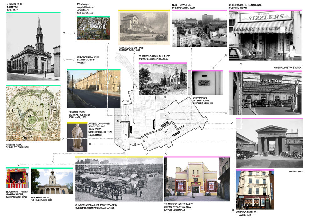 Bolter Design historical research for The Wellbeing Walk