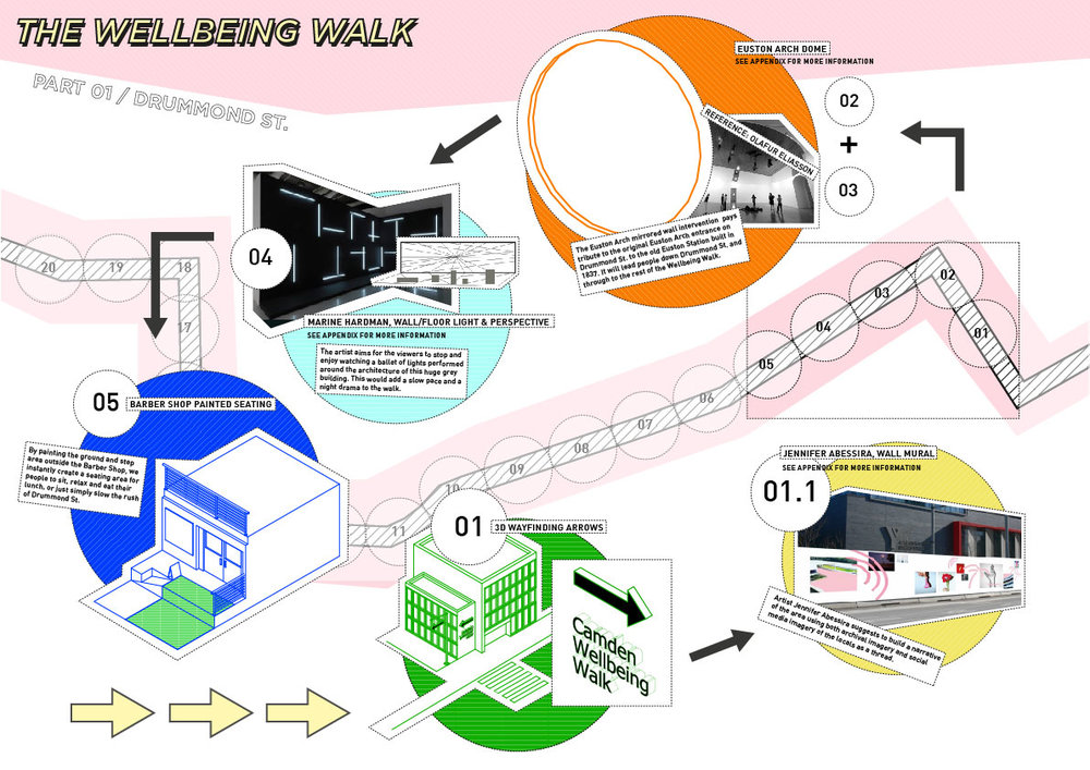 Wellbeing Walk Output 01