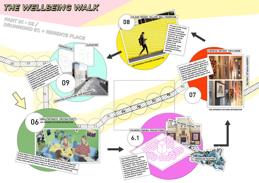Wellbeing Walk Output 02