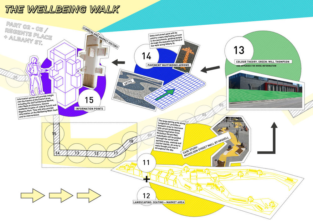 Wellbeing Walk output 3