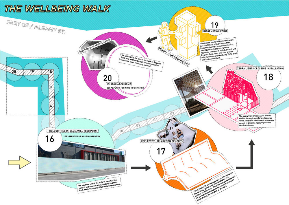 Wellbeing Walk output 04