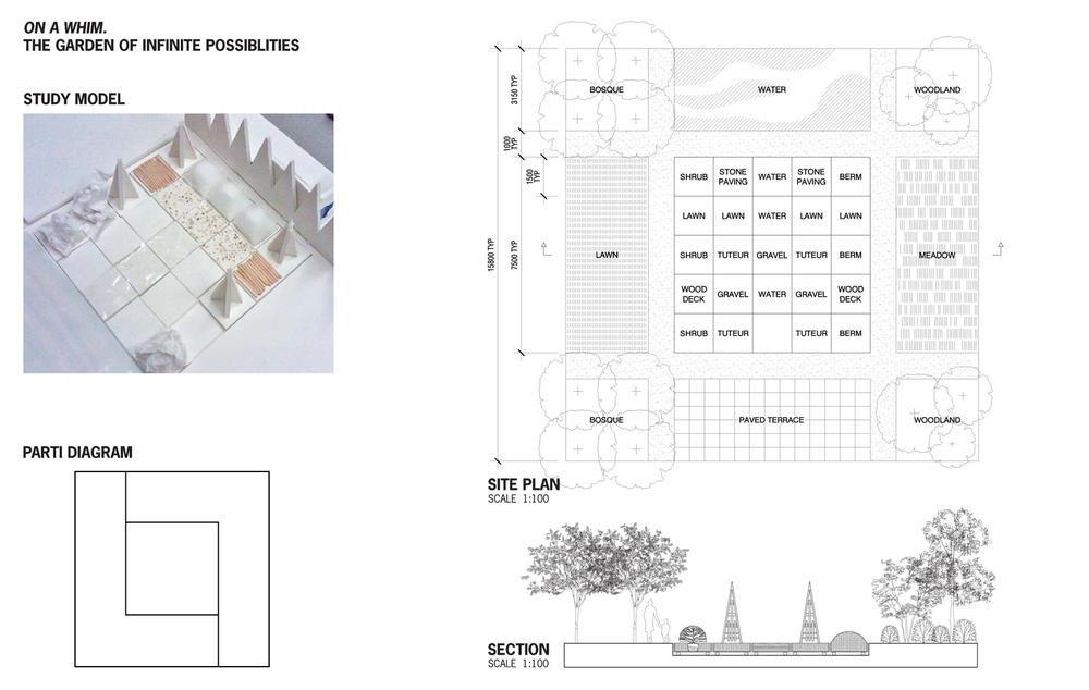 Metis File Project5.jpg