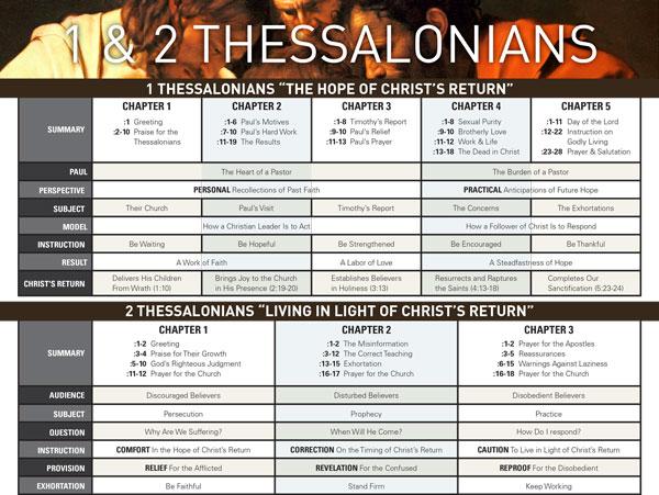 365-1-2-thessalonians.jpg
