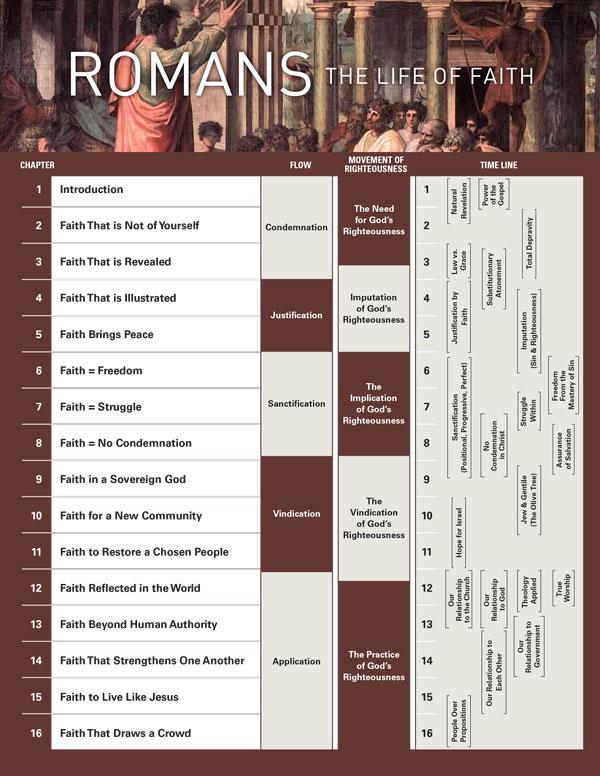383-romans-chart.jpg