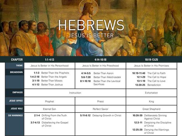 392-hebrews-chart.jpg