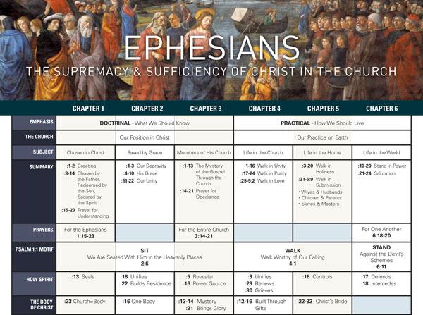 386-ephesians-chart.jpg