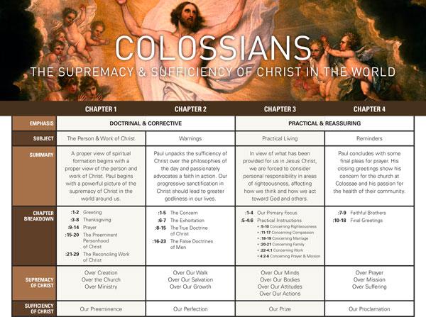 387-colossians-chart.jpg