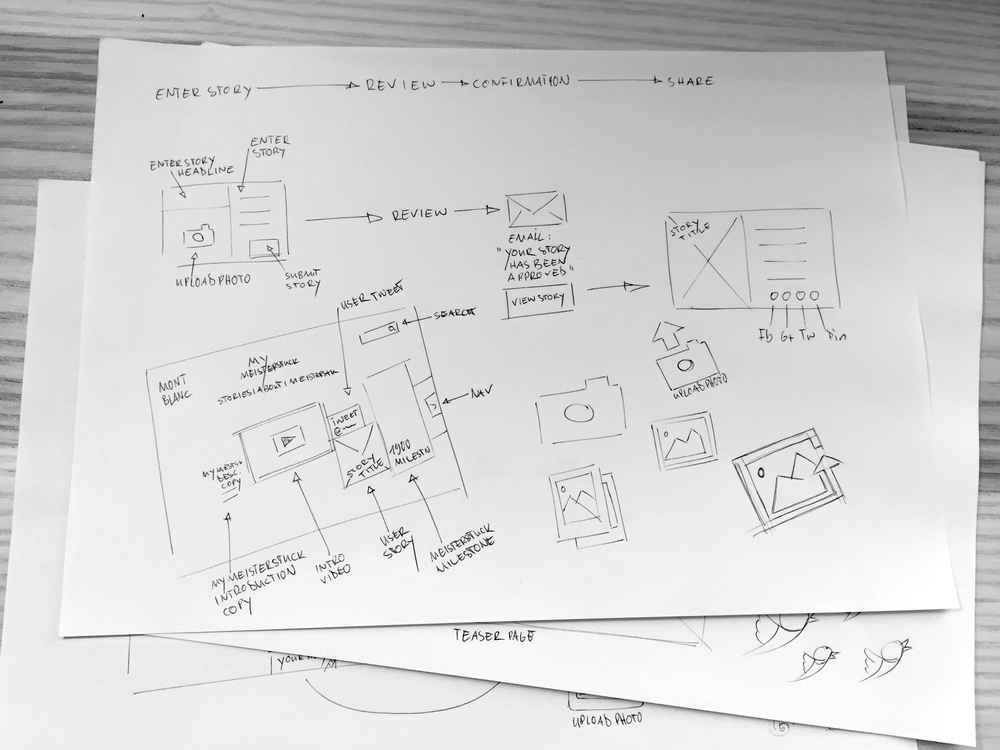 UX sketches
