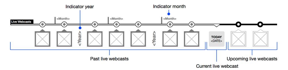 Live webcast module