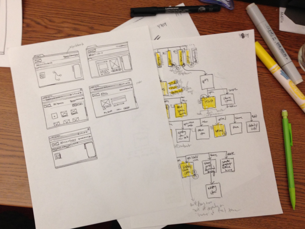 Sketches of conceptual UI layouts and the information architecture