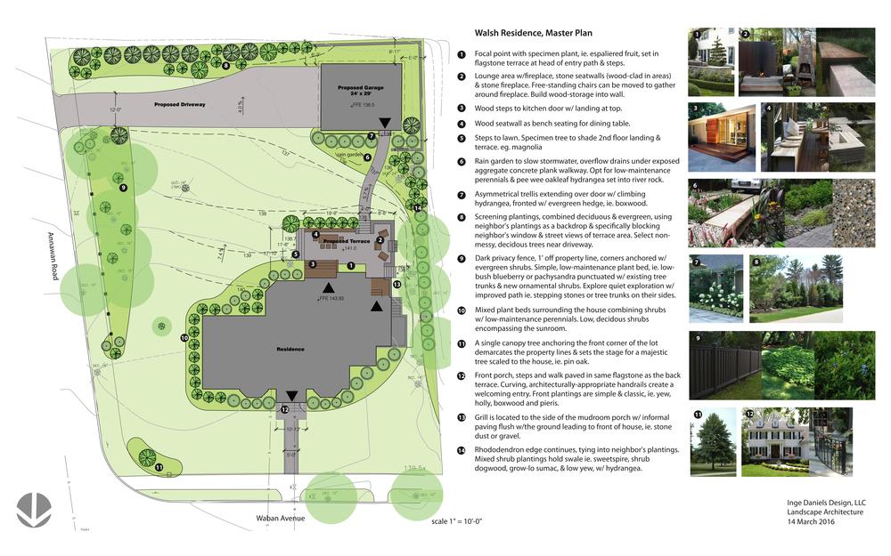 Residential Landscape Architecture Plan residential landscape master plan — inge daniels design