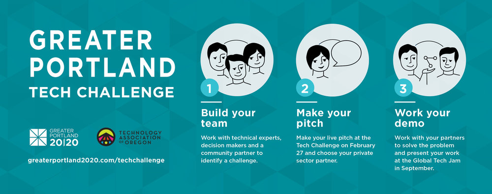 The Greater Portland Tech Challenge includes three easy steps.  Apply here.
