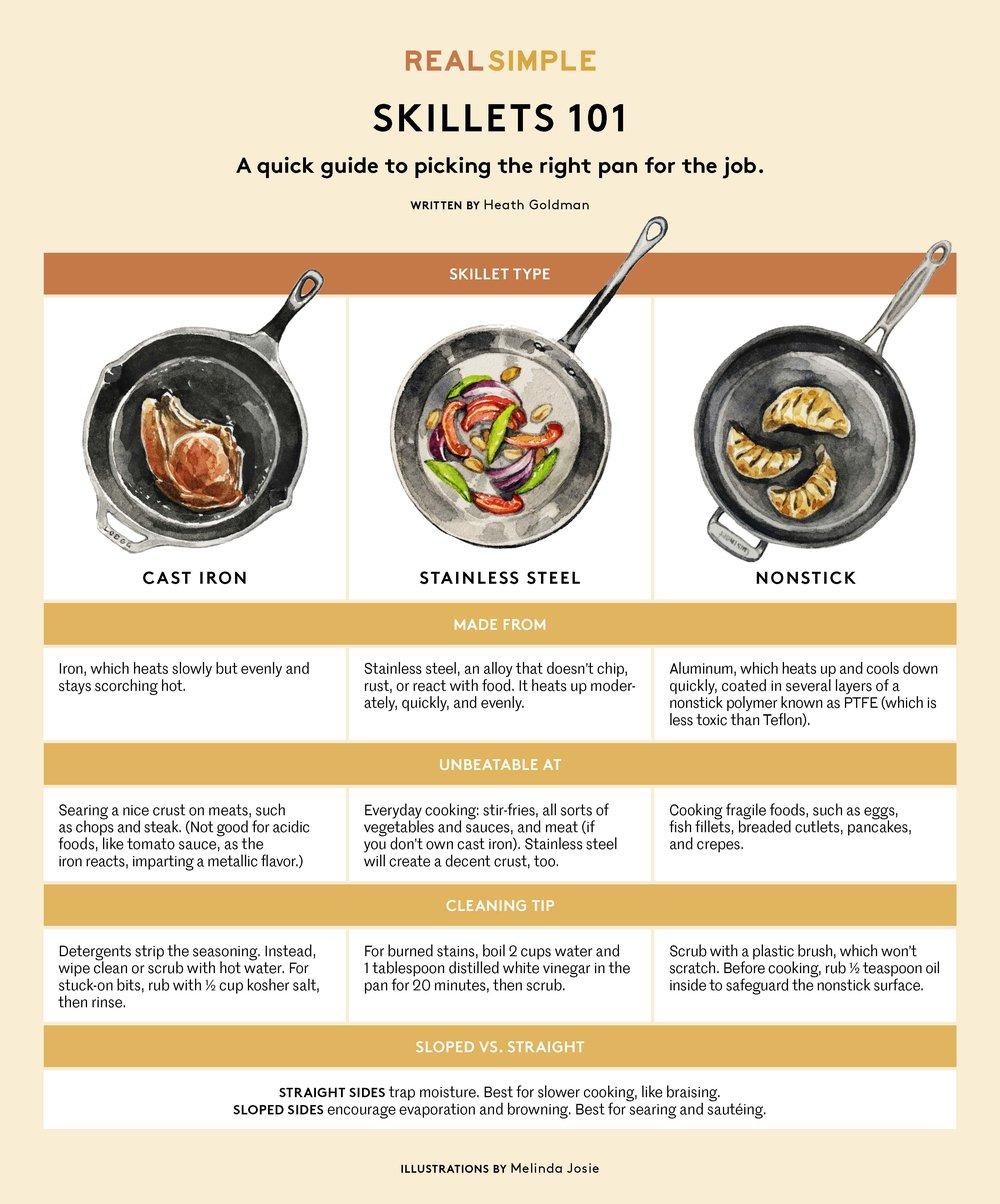 1016_KNO_Skillets_Infographic.jpg