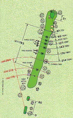 Hole 4