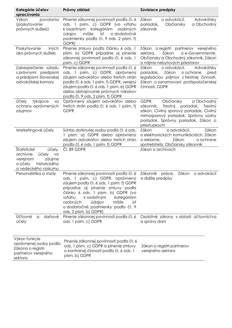 Kategórie účelov spracúvania.jpg