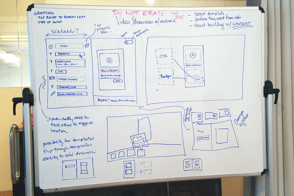 Whiteboarding session for the new AdBuilder interface