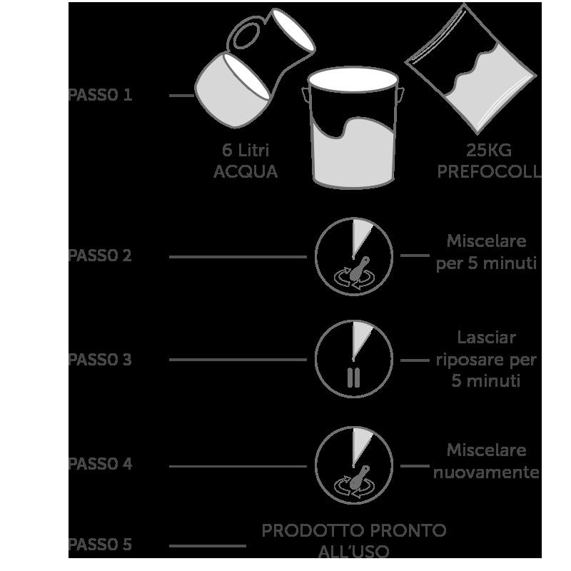 Istruzioni per preparare il rasante collante cementizio Prefocoll®