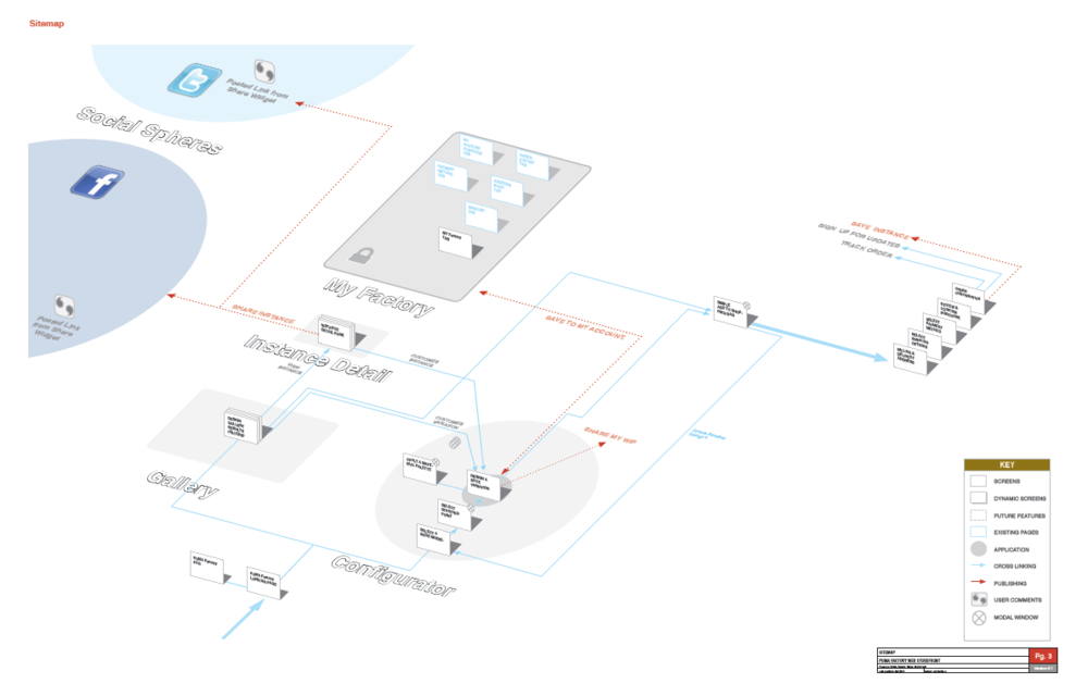 PUMA_Sitemap.png