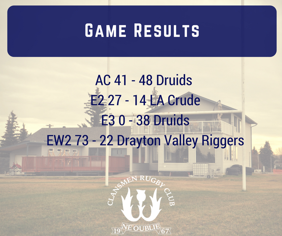 Rugby Game Updates